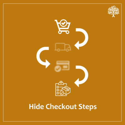 Hide Checkout Steps / Quick Checkout