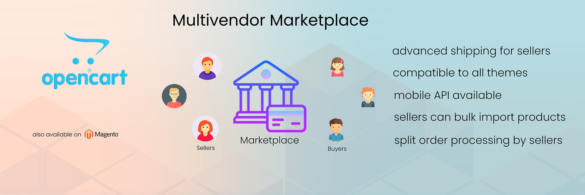 multivendor marketplace for magento and opencart
